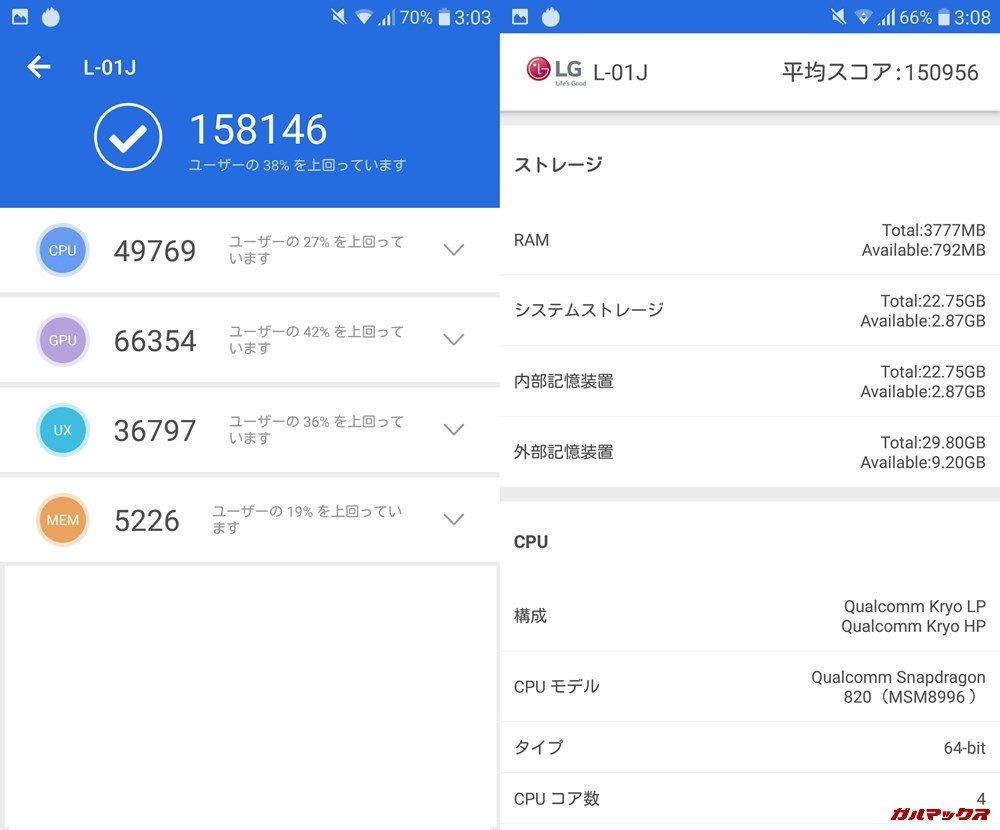 LG V20 PRO(Android 8)実機AnTuTuベンチマークスコアは総合が158146点、3D性能が66354点。
