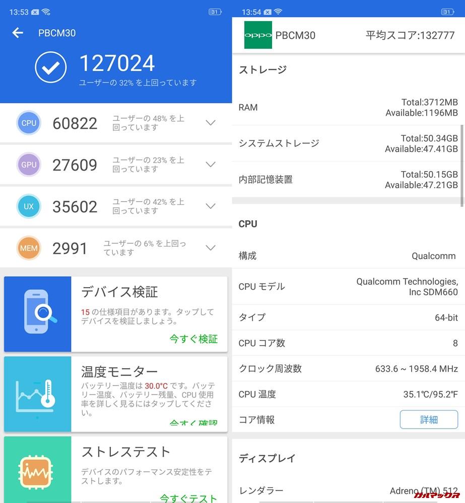 Oppo K1/メモリ4GB版(Android 8.1)実機AnTuTuベンチマークスコアは総合が127024点、3D性能が27609点。