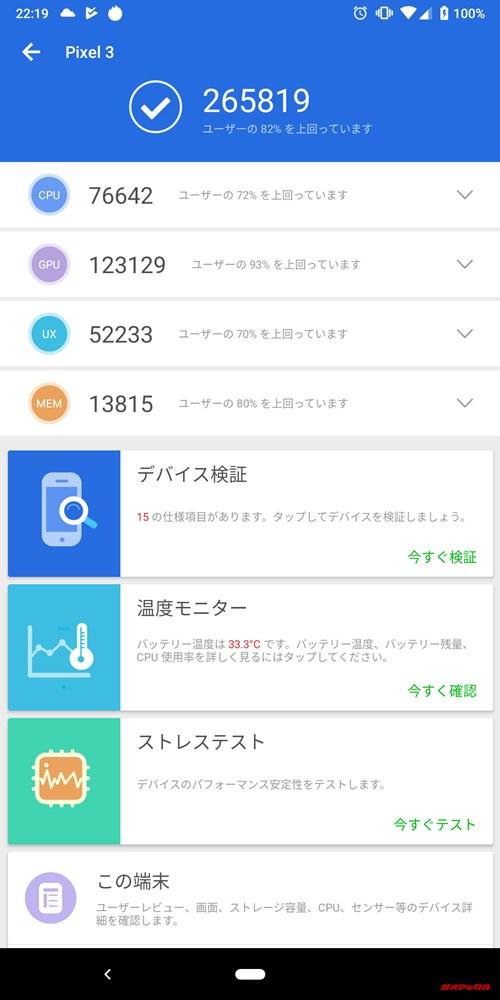 Pixel 3(Android 9)実機AnTuTuベンチマークスコアは総合が265819点、3D性能が123129点。