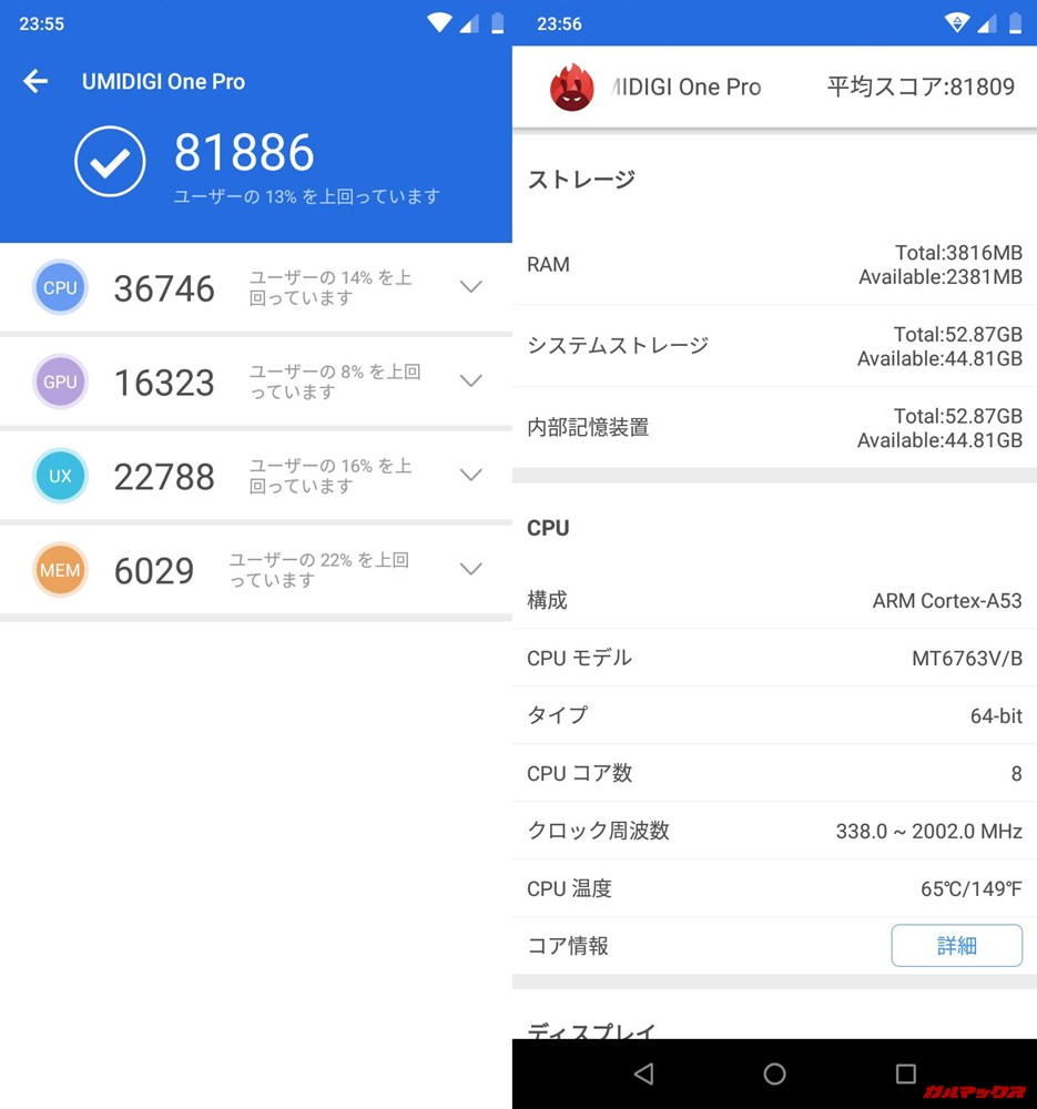 UMIDIGI One Pro(Android 8.1)実機AnTuTuベンチマークスコアは総合が81886点、3D性能が16323点。