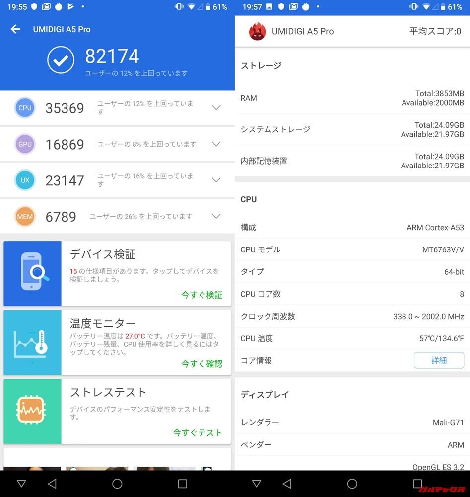 UMIDIGI A5 Pro(Android 9)実機AnTuTuベンチマークスコアは総合が82174点、3D性能が16869点。