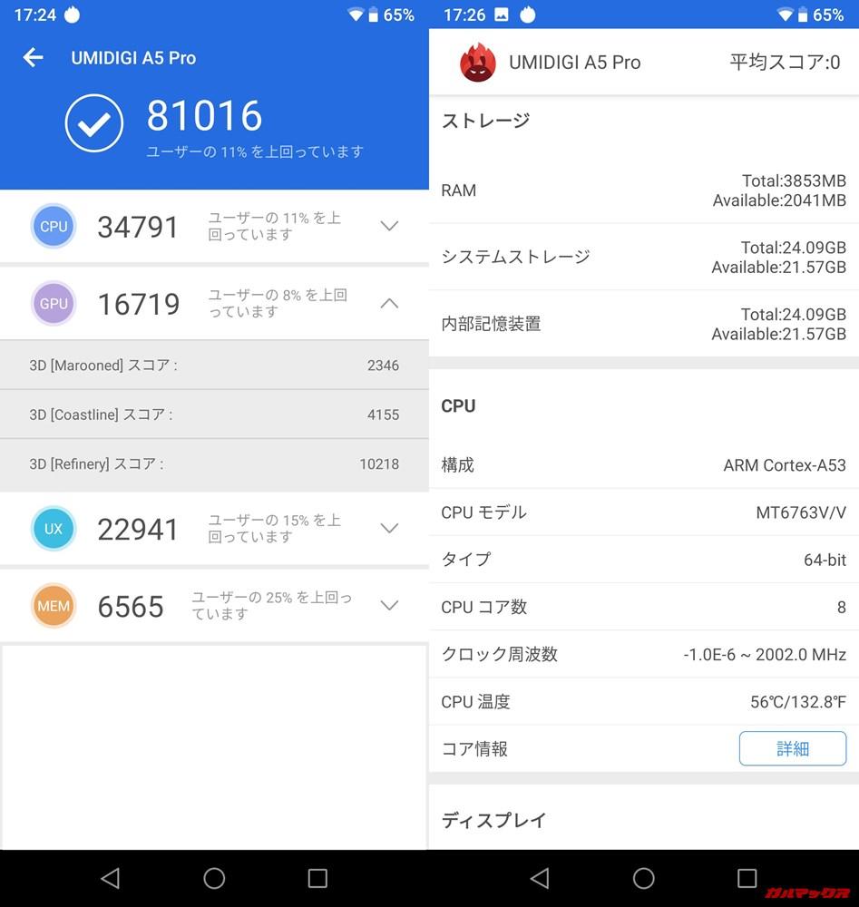 UMIDIGI A5 Pro(Android 9)実機AnTuTuベンチマークスコアは総合が81016点、3D性能が16719点。