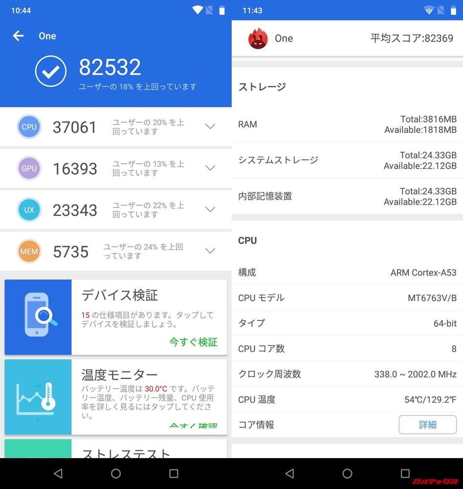 UMIDIGI One(Android 9)実機AnTuTuベンチマークスコアは総合が82532点、3D性能が16393点。