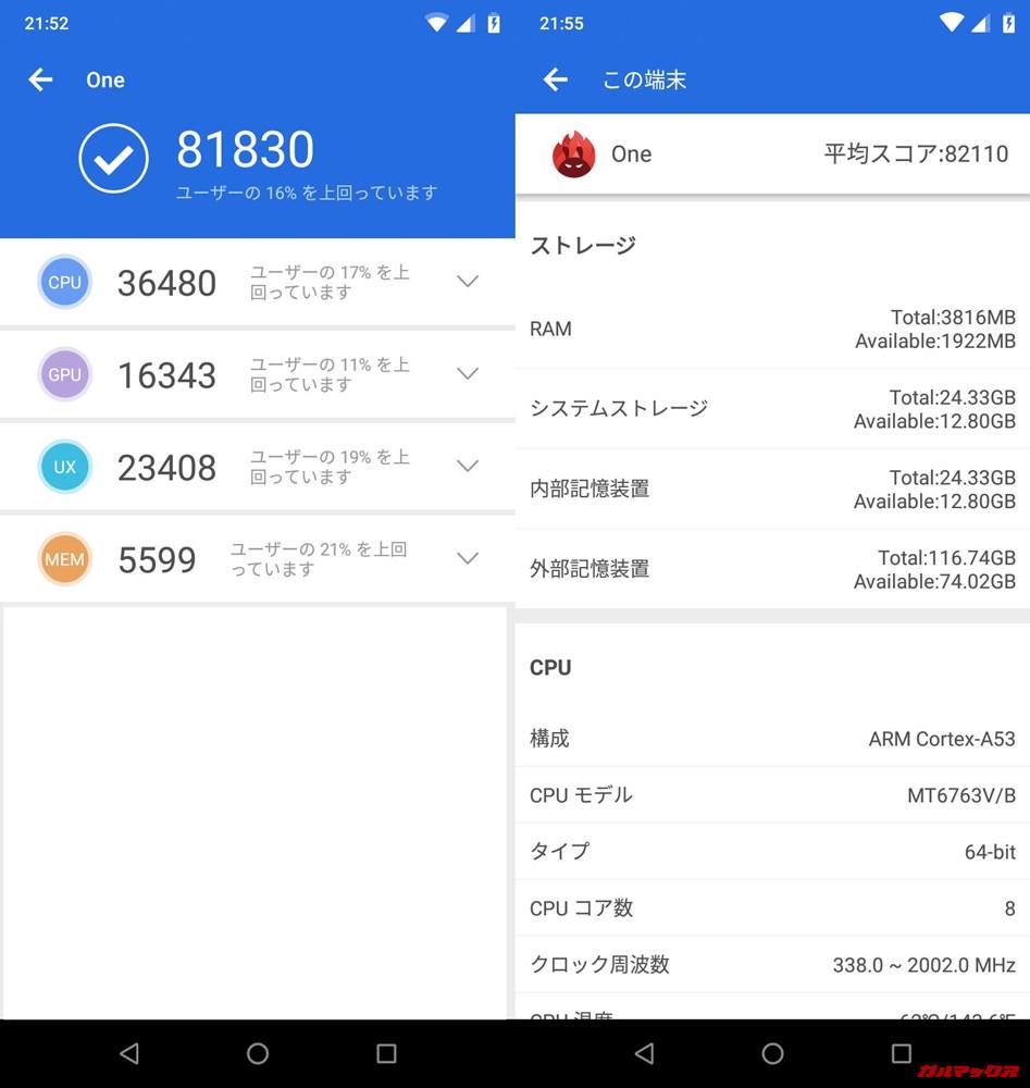 UMIDIGI One(Android 9)実機AnTuTuベンチマークスコアは総合が81830点、3D性能が16343点。