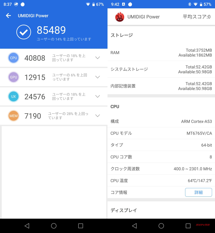 UMIDIGI Power実機AnTuTuベンチマークスコアは総合が85498点、3D性能が12915点。