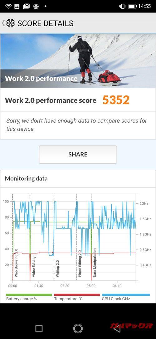 UleFone Power 6のPCMark for Androidスコアは5352点