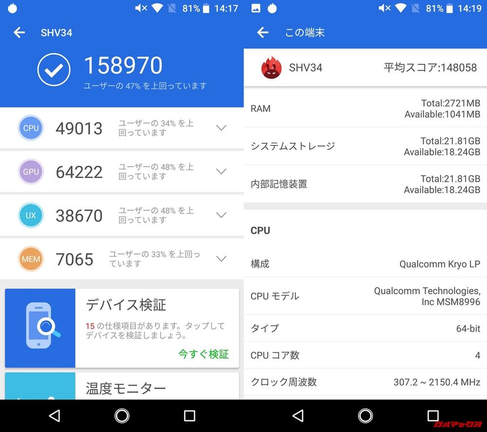 AQUOS SERIE SHV34(Android 8)実機AnTuTuベンチマークスコアは総合が158970点、3D性能が64222点。