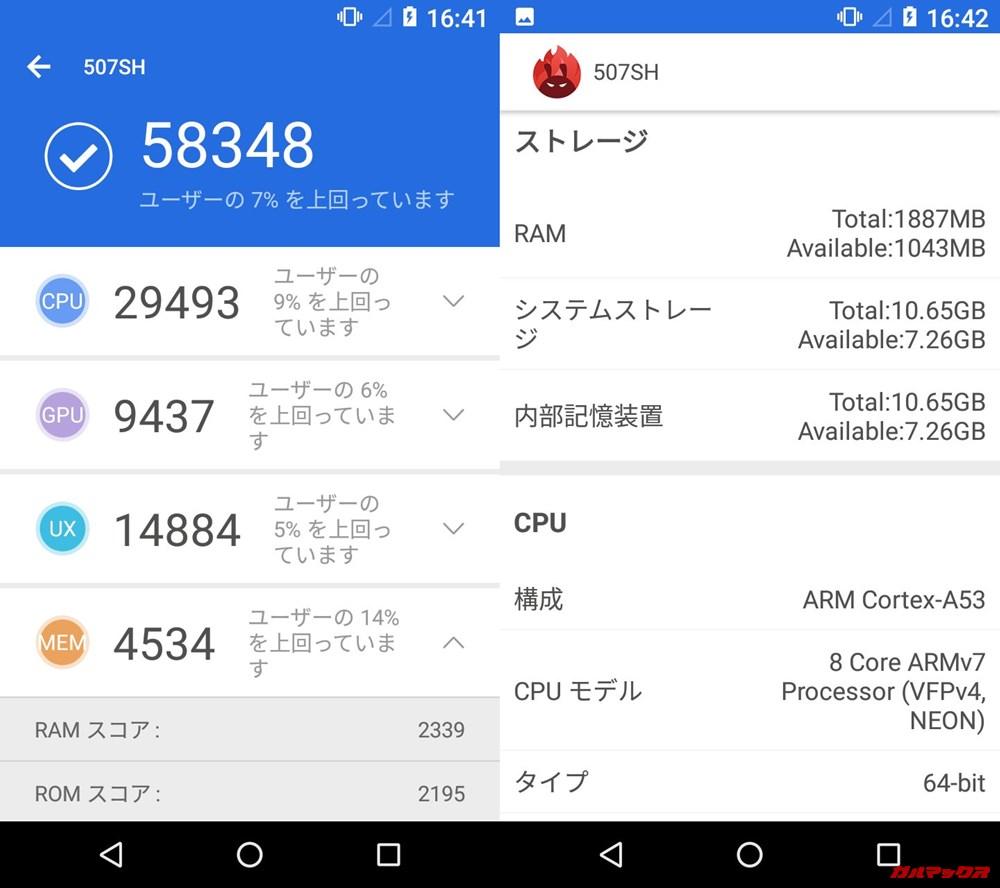 Android One S1(Android 7.1.1)実機AnTuTuベンチマークスコアは総合が58348点、3D性能が9437点。