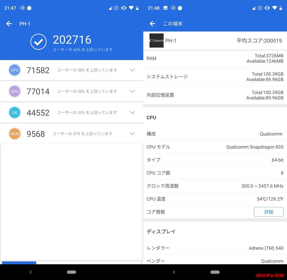 Essential PhoneのAndroid 9実機AnTuTuベンチマークスコアは総合が202716点、3D性能が77014点。
