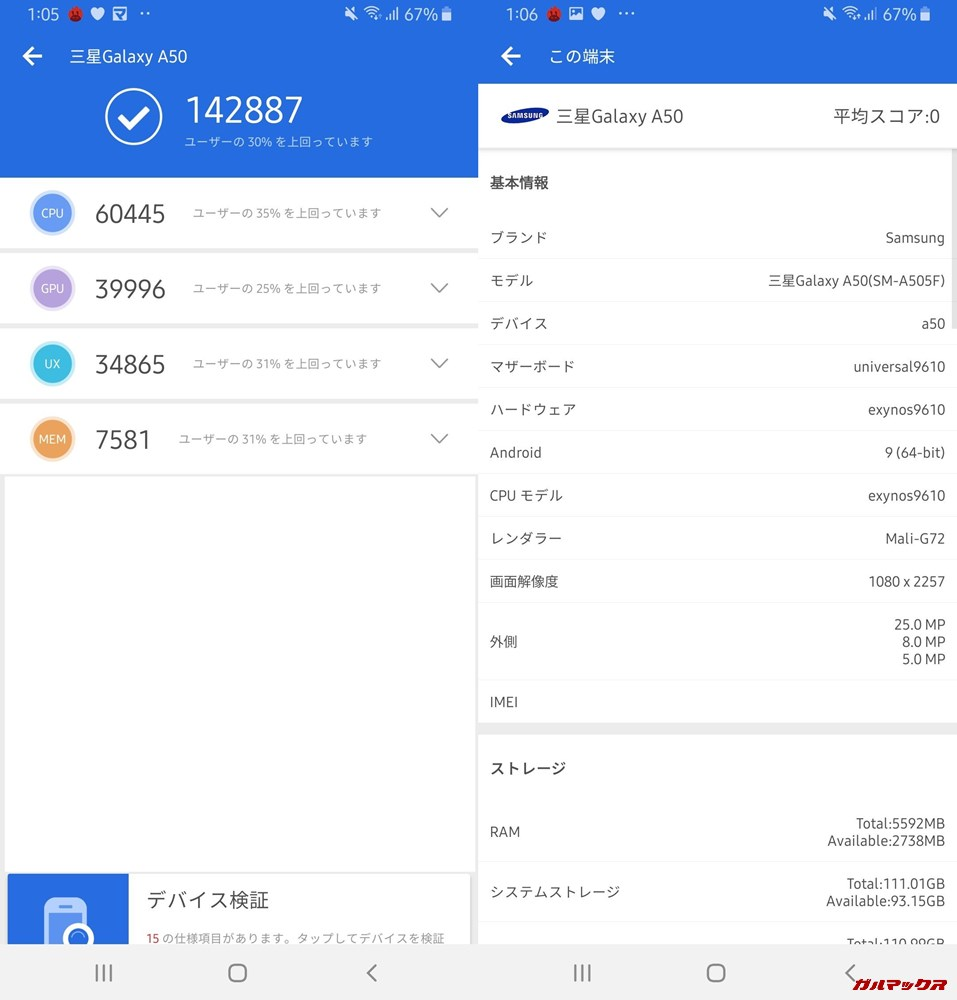 Galaxy A50(Android 9.0)実機AnTuTuベンチマークスコアは総合が142887点、3D性能が39996点。