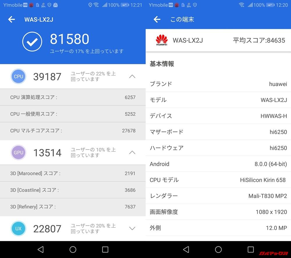 HUAWEI P10lite(Android 8)実機AnTuTuベンチマークスコアは総合が81580点、3D性能が13514点。