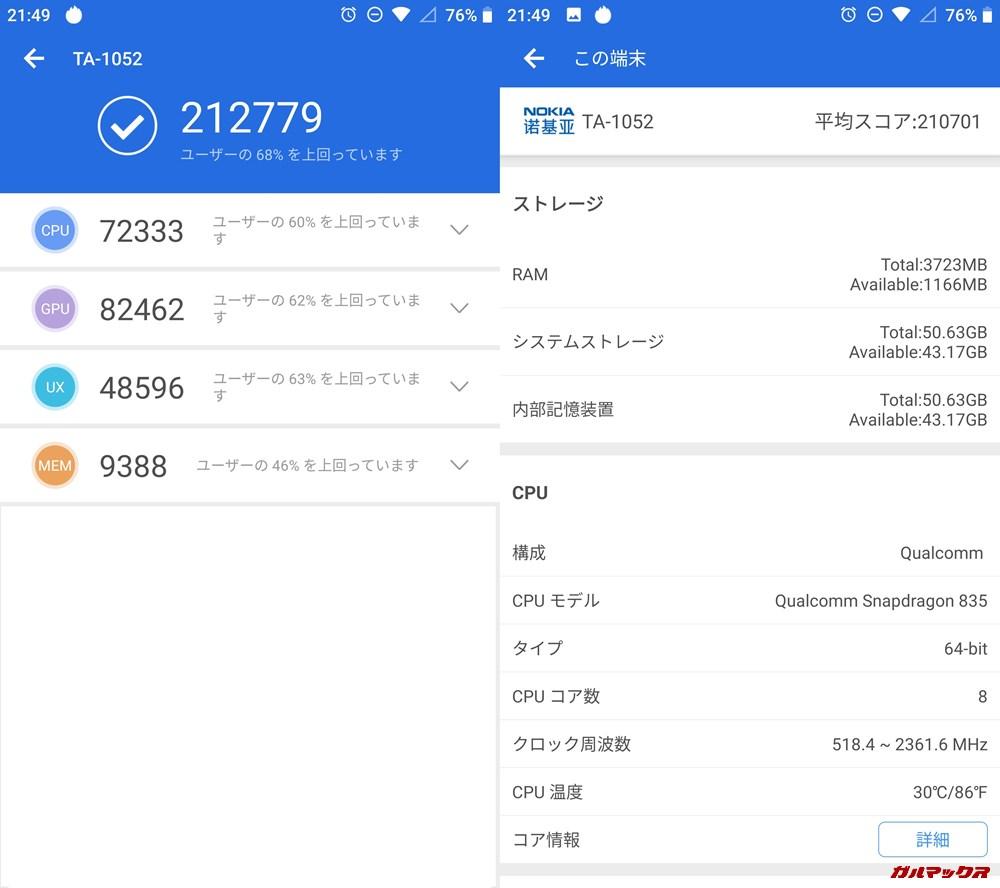 Nokia 8(Android 9)実機AnTuTuベンチマークスコアは総合が212779点、3D性能が82462点。
