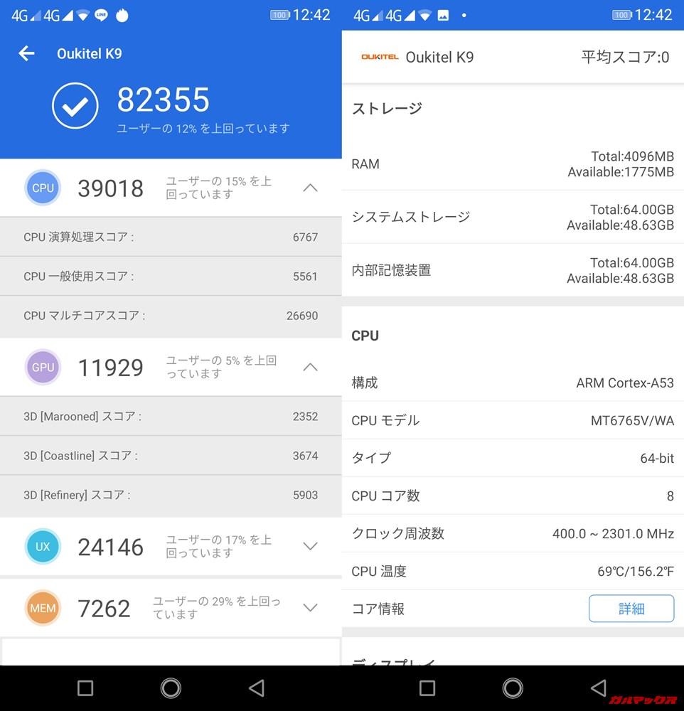 OUKITEL K9(Android 9)実機AnTuTuベンチマークスコアは総合が82355点、3D性能が11929点。