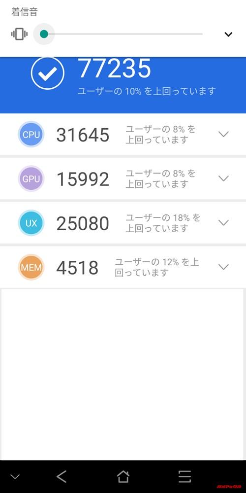 Blackview BV9500 Pro(Android 9.0)実機AnTuTuベンチマークスコアは総合が77235点、3D性能が15992点。