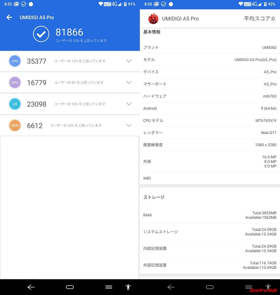 UMIDIGI A5 PRO(Android 9.0)実機AnTuTuベンチマークスコアは総合が81866点、3D性能が16779点。
