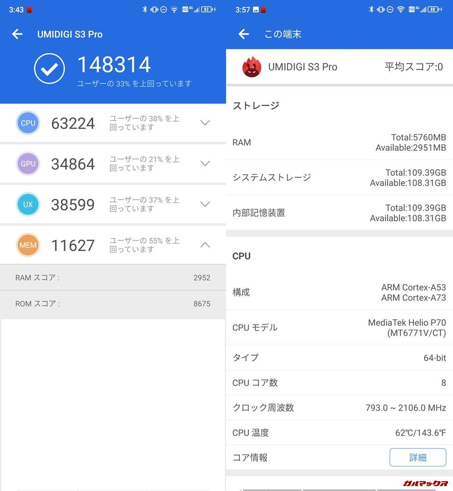 UMIDIGI S3 Pro(Android 9.0)実機AnTuTuベンチマークスコアは総合が148314点、3D性能が34864点。