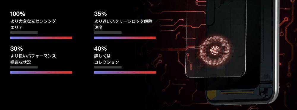 UMIDIGI Xは画面内蔵指紋センサーを搭載