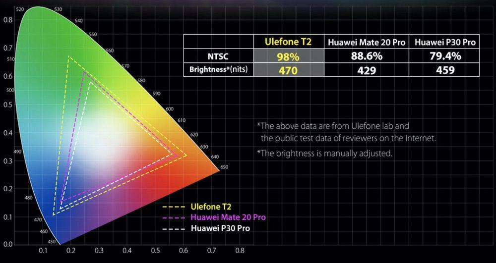 広域な色表示も出来る高い表現力のディスプレイパネルを採用しています!