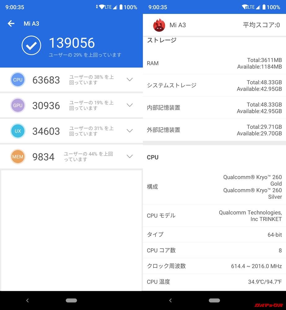 Xiaomi Mi A3(Android 9.0)実機AnTuTuベンチマークスコアは総合が139056点、3D性能が30936点。