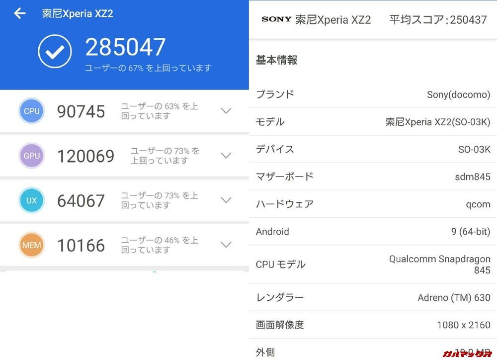 Xperia XZ 2(Android 9)実機AnTuTuベンチマークスコアは総合が285047点、3D性能が120069点。