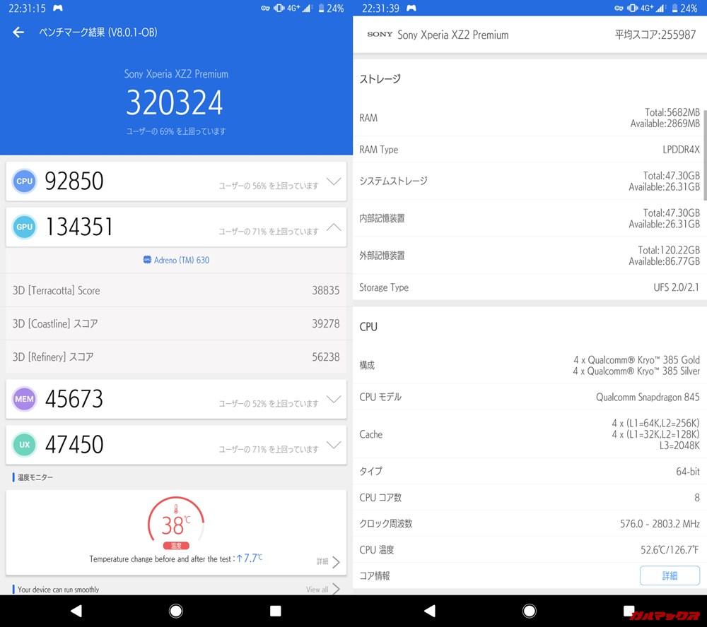 Xperia XZ2 Premium(Android 9)実機AnTuTuベンチマークスコアは総合が320324点、3D性能が134351点。