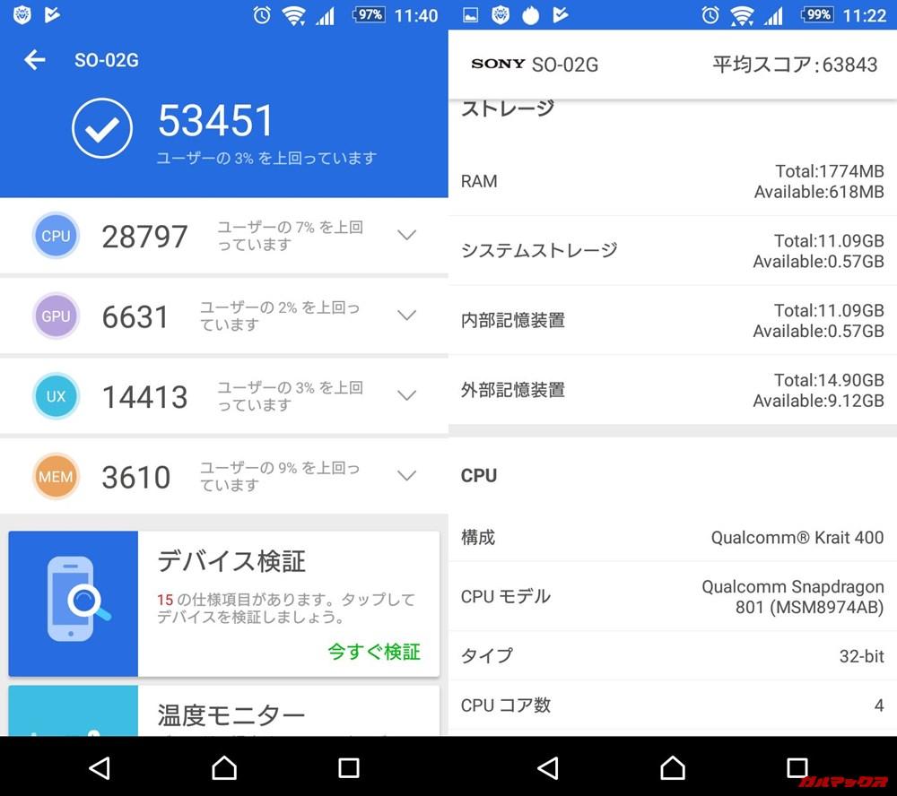 Xperia Z3 Compact(Android 6.0.1)実機AnTuTuベンチマークスコアは総合が53451点、3D性能が6631点。