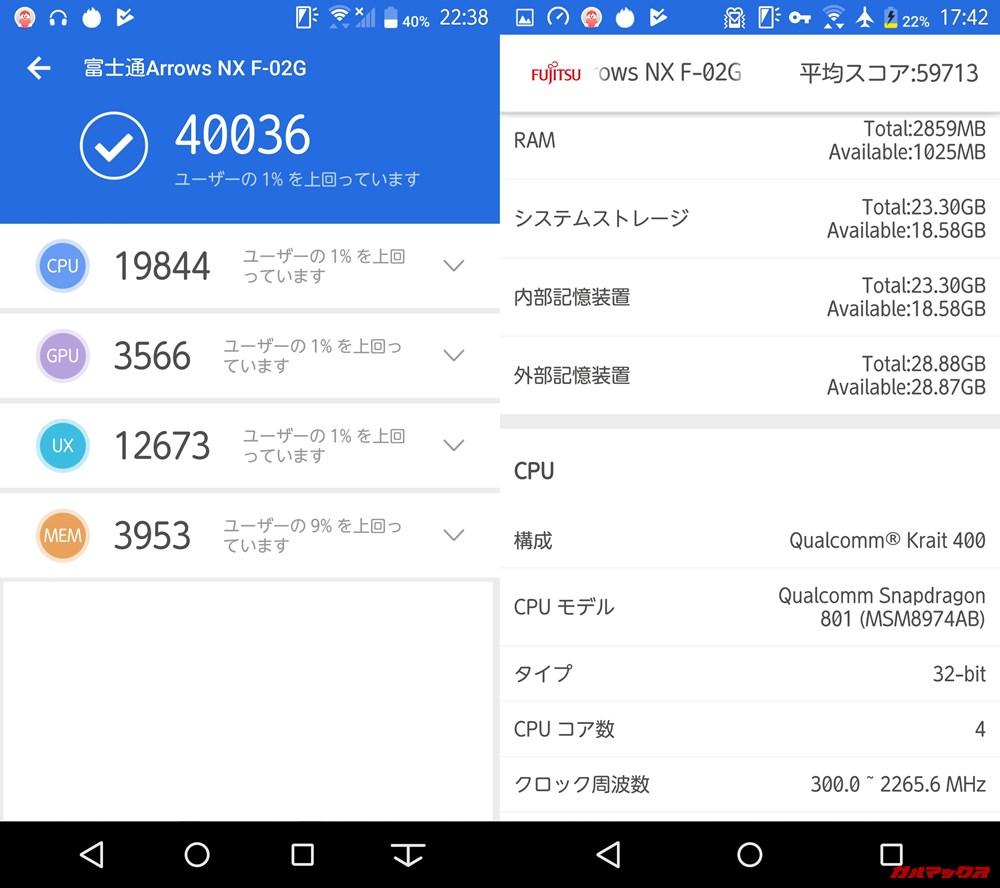 arrows NX F-02G(Android 9.0)実機AnTuTuベンチマークスコアは総合が40036点、3D性能が3566点。