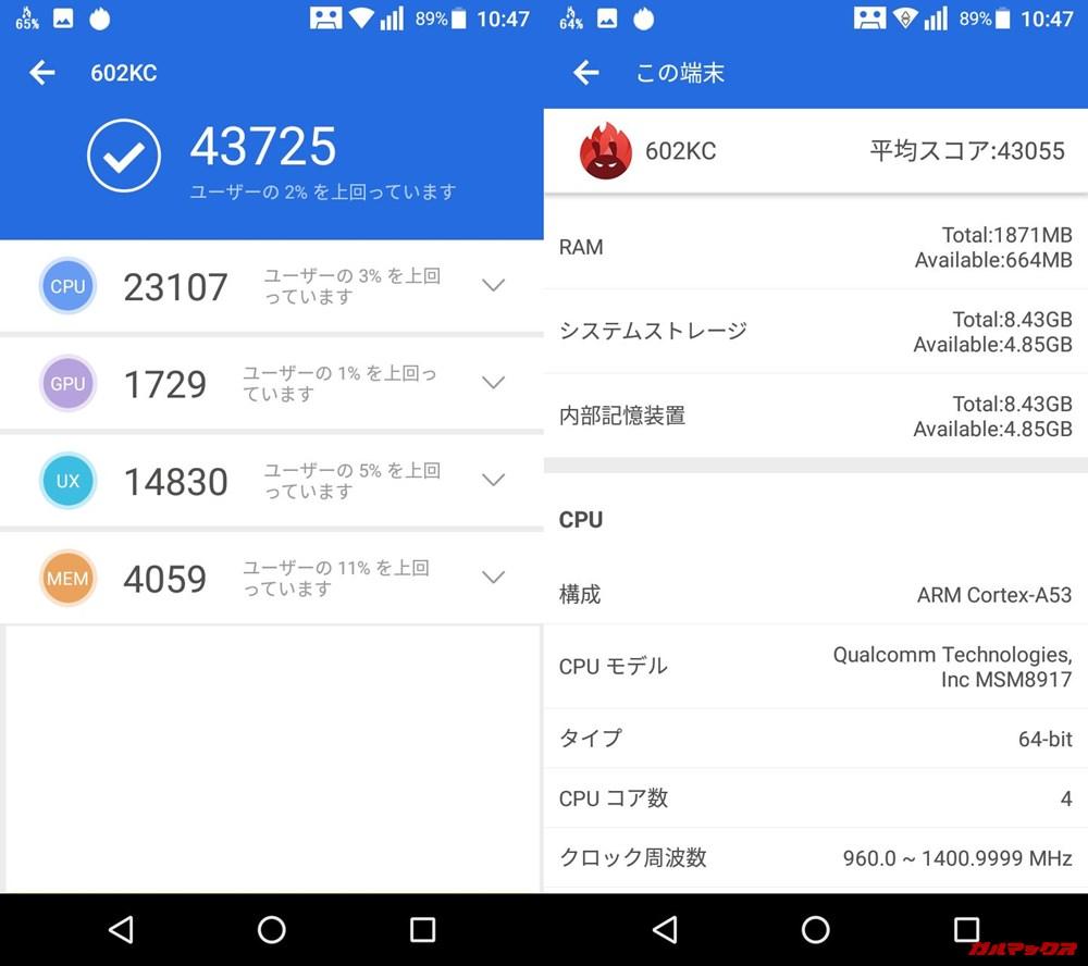 digno g(Android 7.1.1)実機AnTuTuベンチマークスコアは総合が43725点、3D性能が1729点。