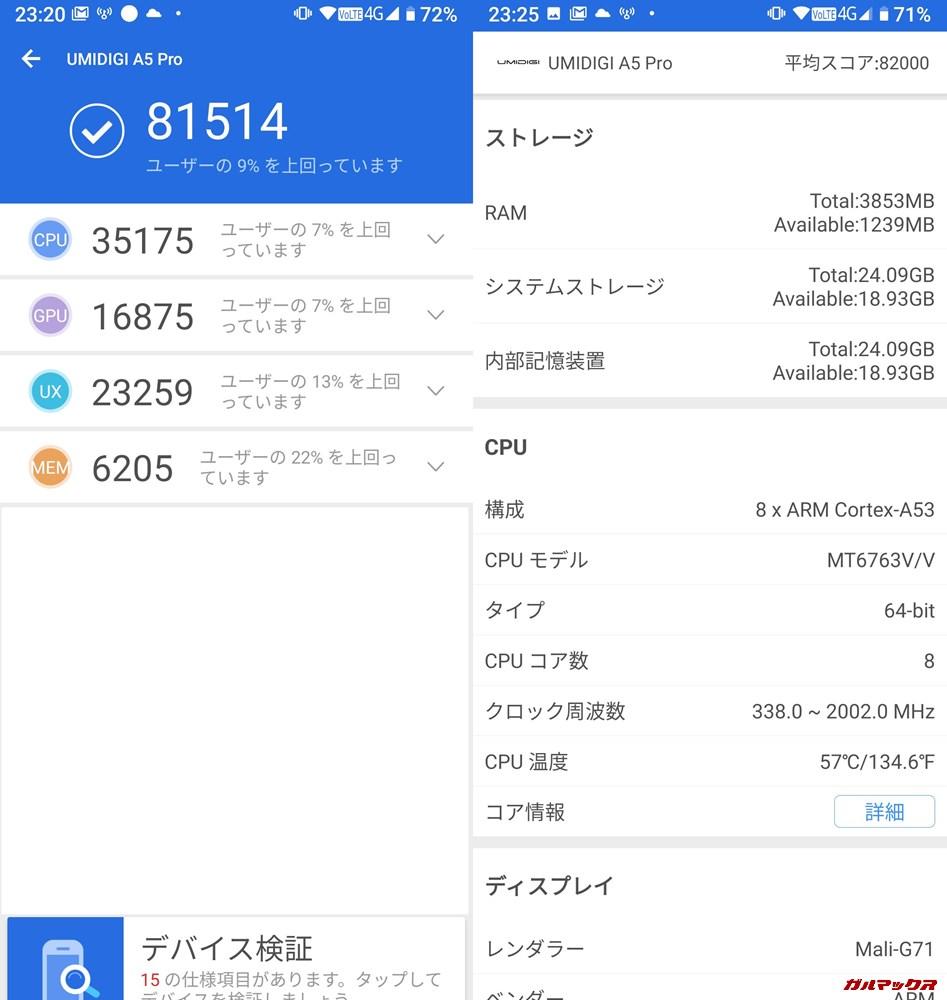 UMIDIGI A5 Pro(Android 9)実機AnTuTuベンチマークスコアは総合が81514点、3D性能が16875点。