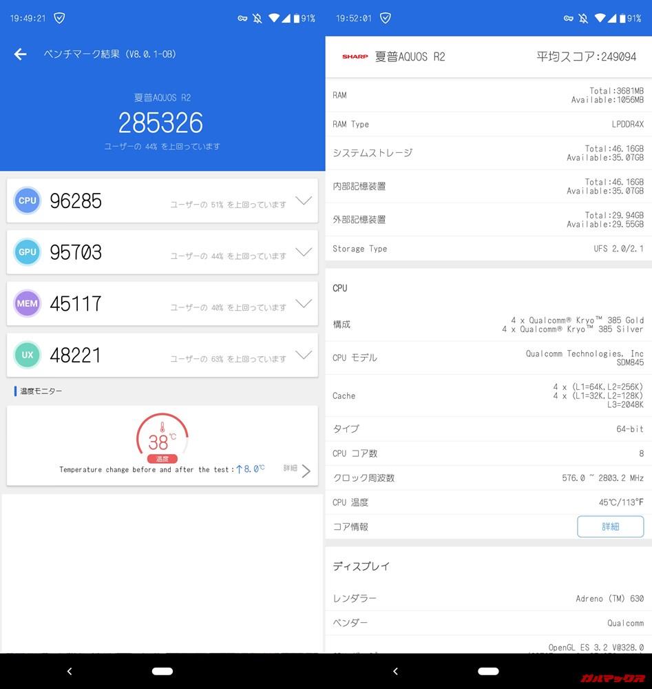 AQUOS R2(Android 9)実機AnTuTuベンチマークスコアは総合が285326点、3D性能が95703点。
