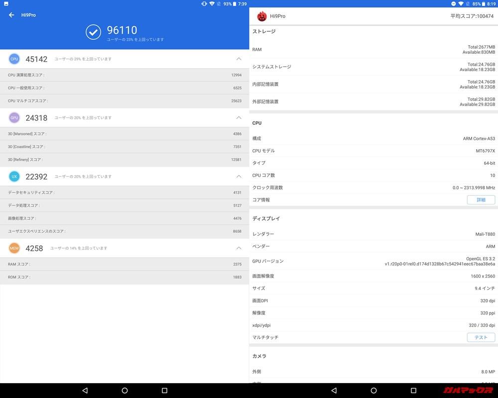 CHUWI Hi9 Pro/メモリ3GB(Android 8)実機AnTuTuベンチマークスコアは総合が96110点、3D性能が24318点。