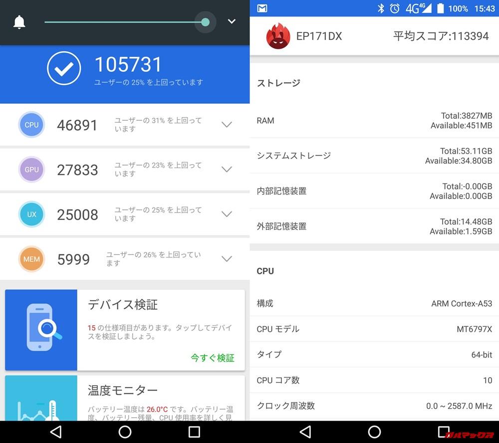 EveryPhoneDX/メモリ4GB(Android 7.1.1)実機AnTuTuベンチマークスコアは総合が105731点、3D性能が27833点。