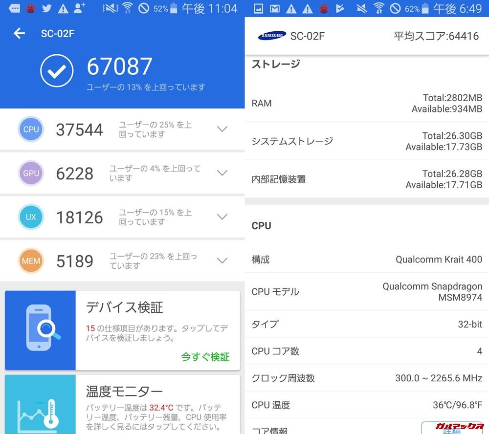 GALAXY J(Android 5)実機AnTuTuベンチマークスコアは総合が67087点、3D性能が6228点。