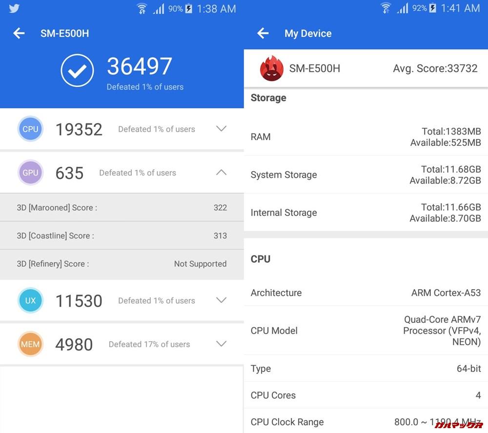 Galaxy E5/メモリ1.5GB(Android 5.1.1)実機AnTuTuベンチマークスコアは総合が36497点、3D性能が635点。