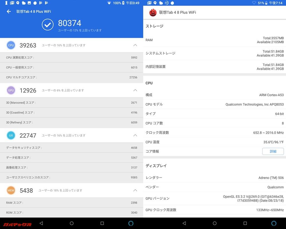 Lenovo tab 4 8 PLUS(Android 8.1.0)実機AnTuTuベンチマークスコアは総合が80374点、3D性能が12926点。