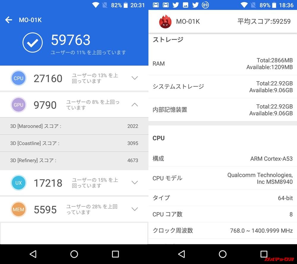 MONO MO-01K(Android 8)実機AnTuTuベンチマークスコアは総合が59763点、3D性能が9790点。