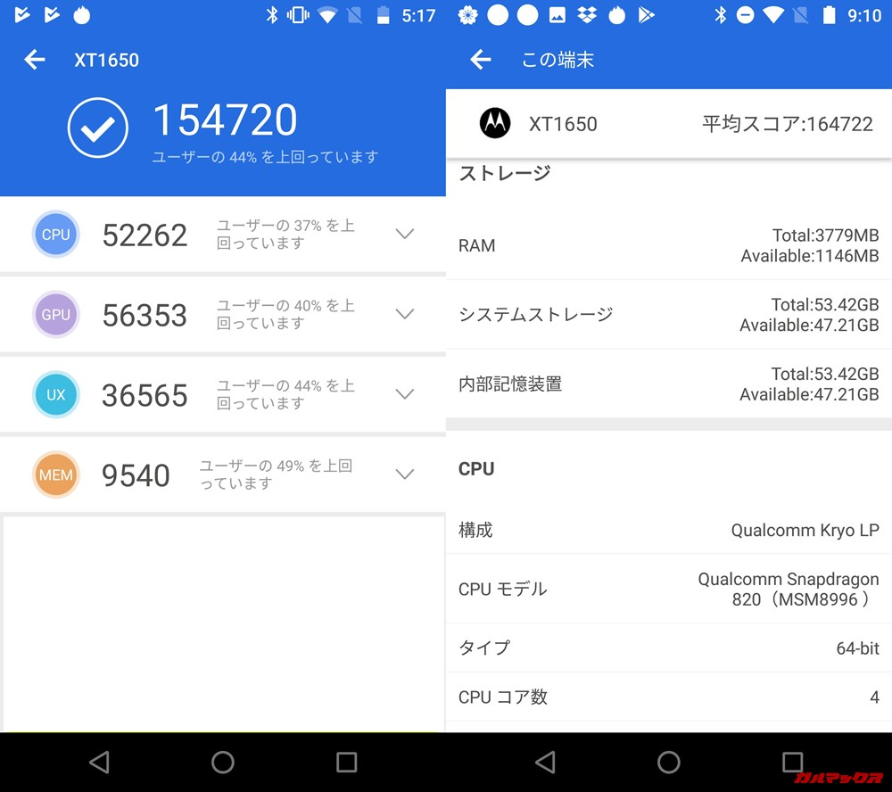 Moto Z/メモリ4GB(Android 8)実機AnTuTuベンチマークスコアは総合が154720点、3D性能が56353点。