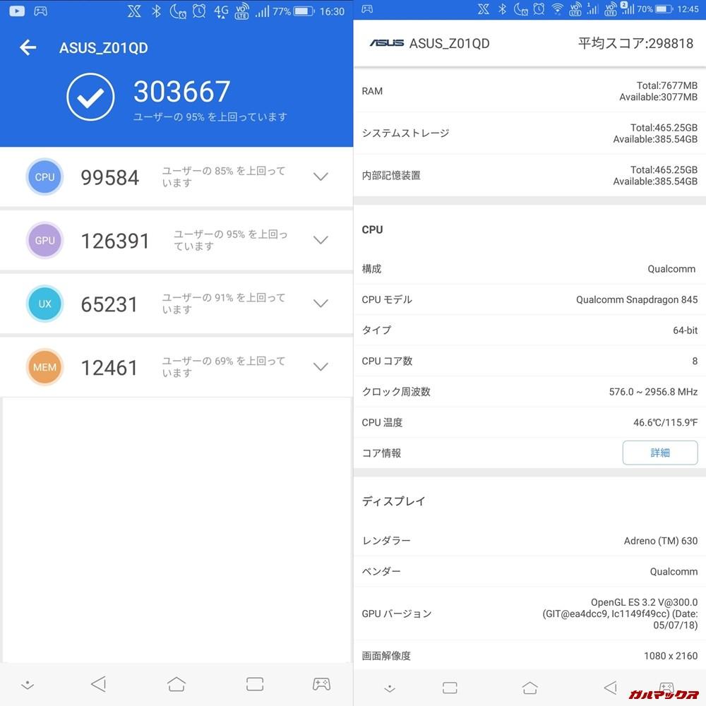 ROGphone/メモリ8GB(Android 8.1)実機AnTuTuベンチマークスコアは総合が303667点、3D性能が126391点。