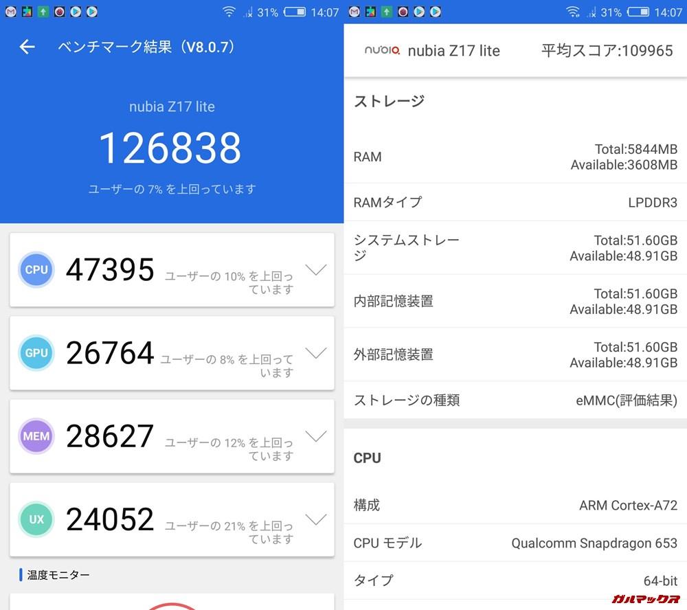 nubia z17 lite(Android 7)実機AnTuTuベンチマークスコアは総合が126838点、3D性能が26764点。