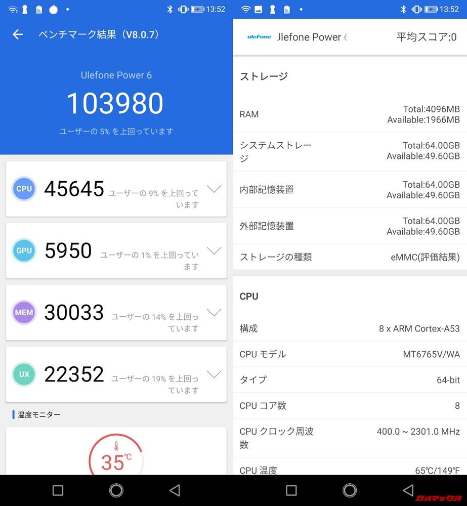 Ulefone Power 6(Android 9)実機AnTuTuベンチマークスコアは総合が103980点、3D性能が5950点。