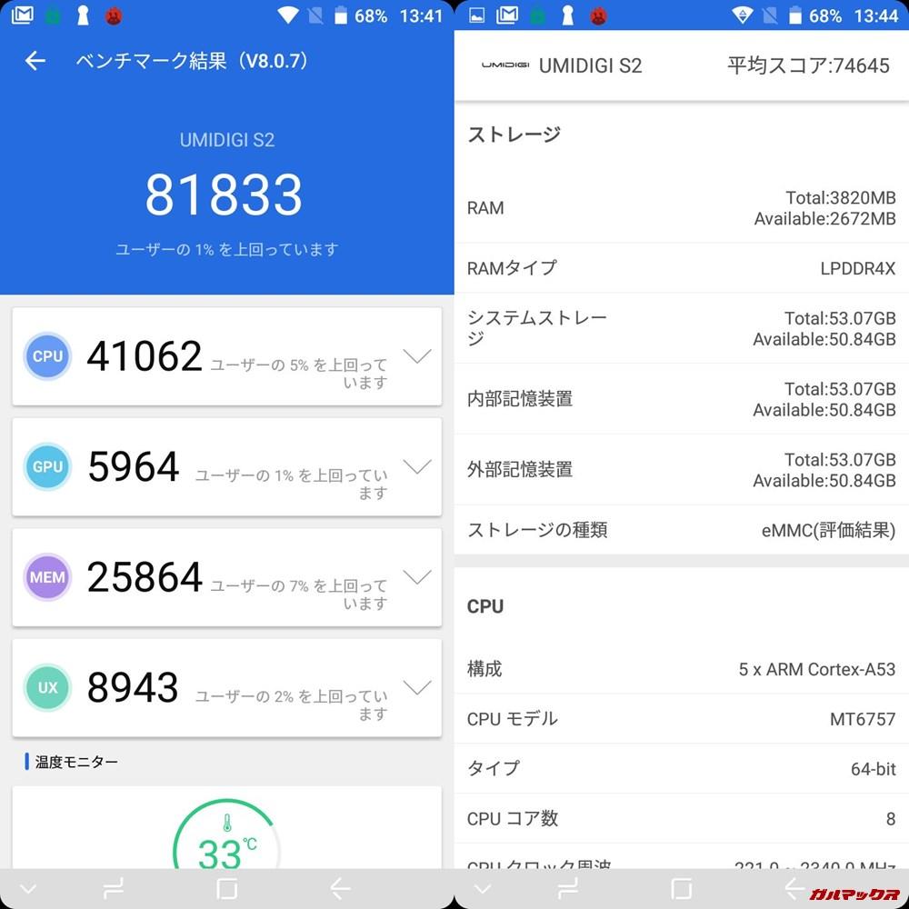 UMIDIZI S2(Android 6)実機AnTuTuベンチマークスコアは総合が81833点、3D性能が5964点。