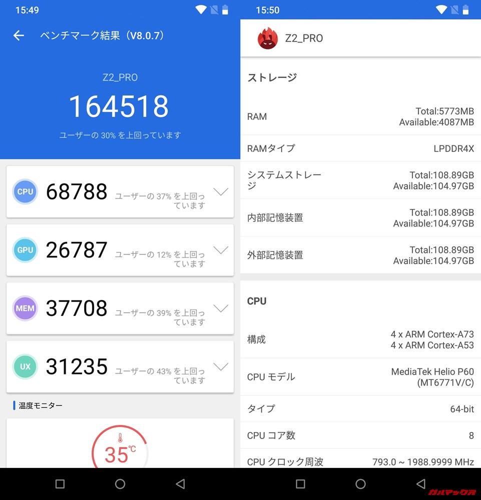 umidigi z2 pro(Android 8)実機AnTuTuベンチマークスコアは総合が164518点、3D性能が26787点。