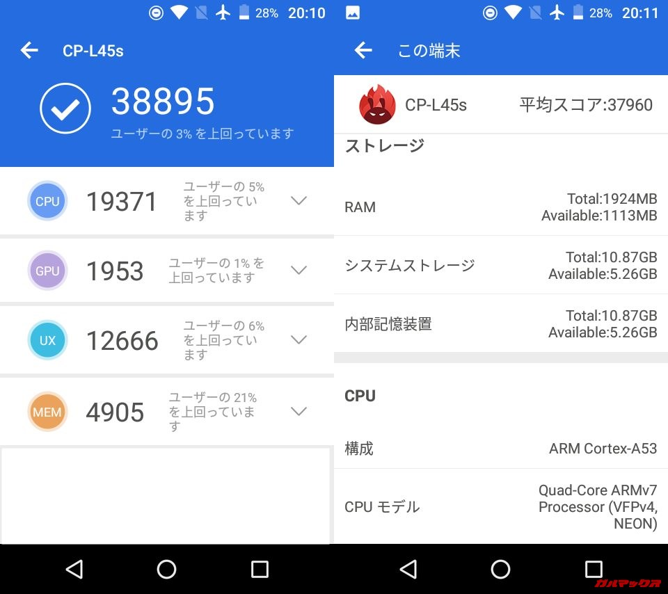 Covia Fleaz Que(Android 7)実機AnTuTuベンチマークスコアは総合が38895点、3D性能が1953点。