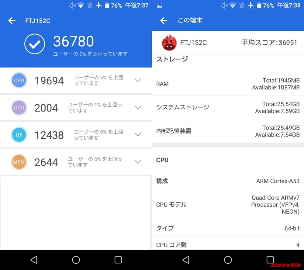 FREETEL 雅(Android 5.1)実機AnTuTuベンチマークスコアは総合が36780点、3D性能が2004点。