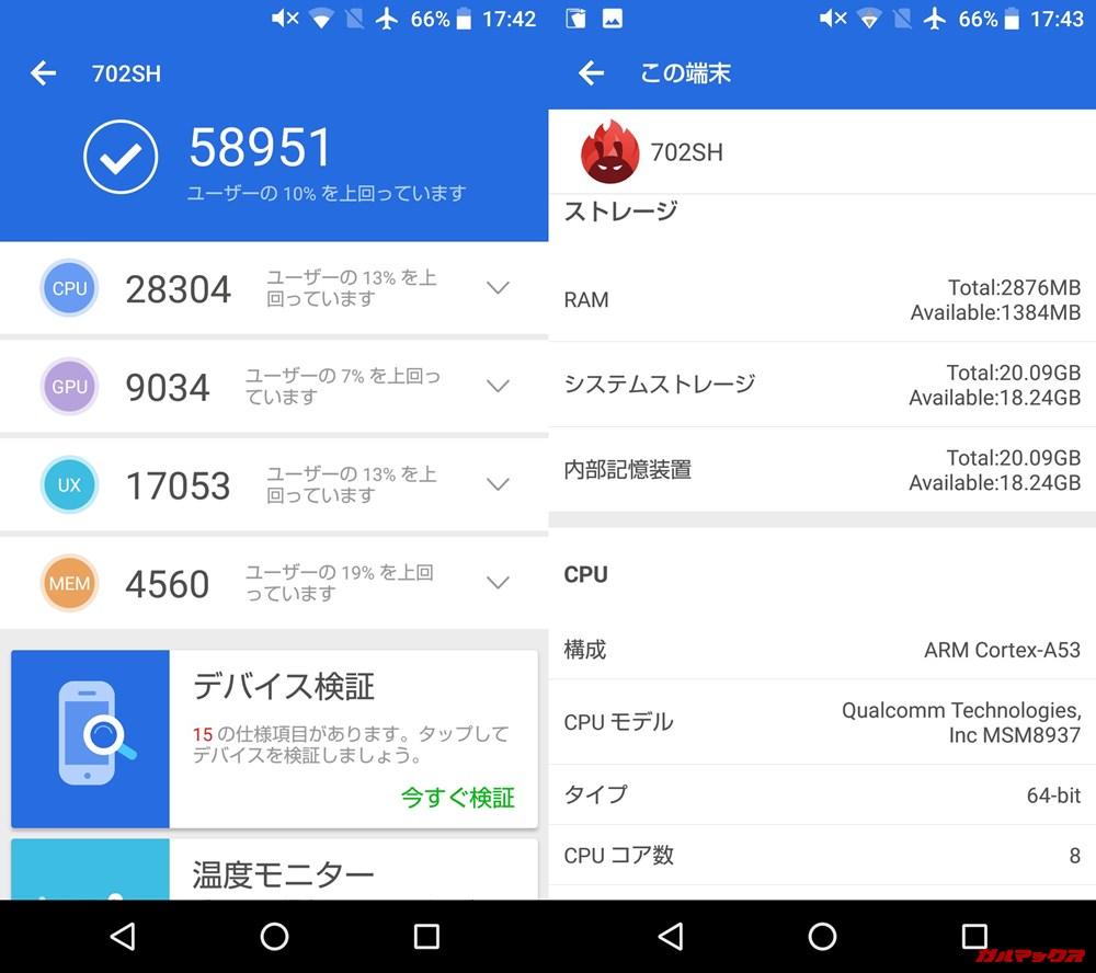 AQUOS sense basic(Android 8)実機AnTuTuベンチマークスコアは総合が58951点、3D性能が9034点。