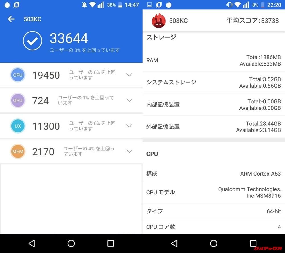 DIGNO E 503KC(Android 6.0.1)実機AnTuTuベンチマークスコアは総合が33644点、3D性能が724点。