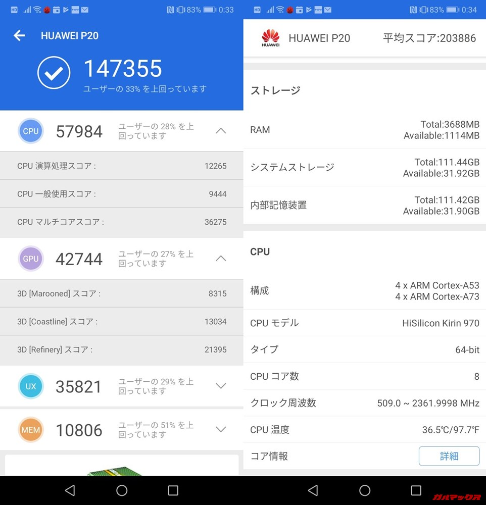 Huawei P20(Android 9)実機AnTuTuベンチマークスコアは総合が147355点、3D性能が42744点。