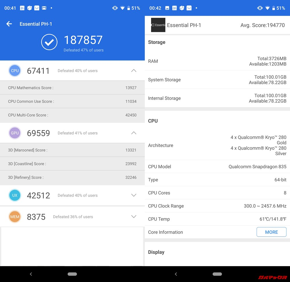 Essential Phone PH-1(Android 9)実機AnTuTuベンチマークスコアは総合が187857点、3D性能が69559点。