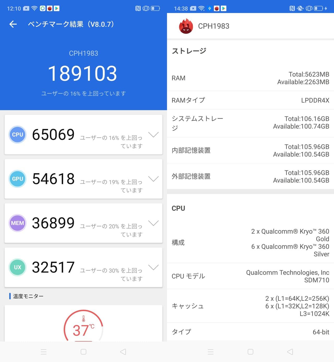 OPPO reno A(Android 9)実機AnTuTuベンチマークスコアは総合が189103点、3D性能が54618点。