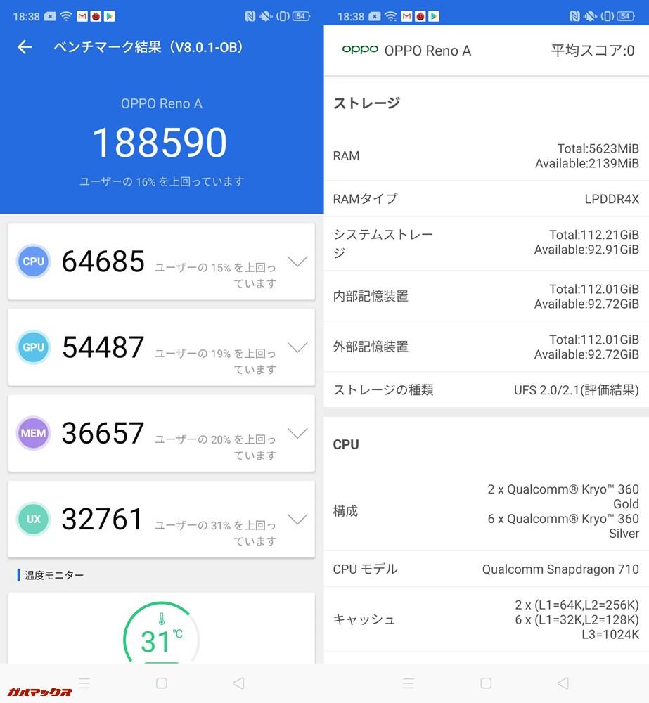 OPPO Reno A(Android 9)実機AnTuTuベンチマークスコアは総合が188590点、3D性能が54487点。